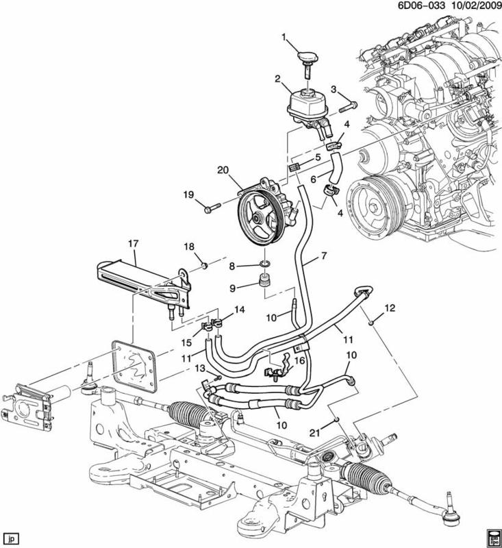 cadillac power steering pump diagrams